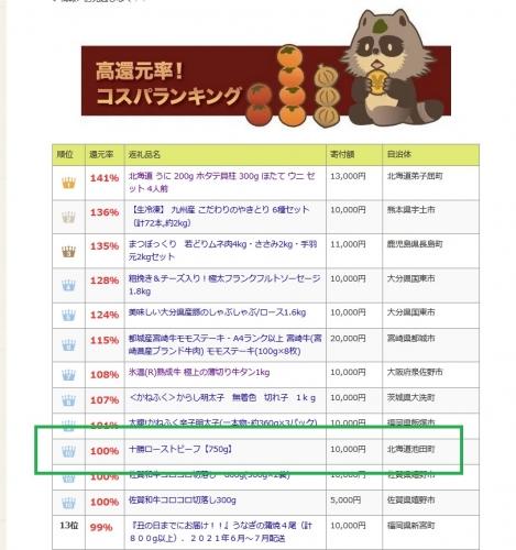 ふるさと納税2021 北海道 池田町 十勝ローストビーフセット 750g 追加3