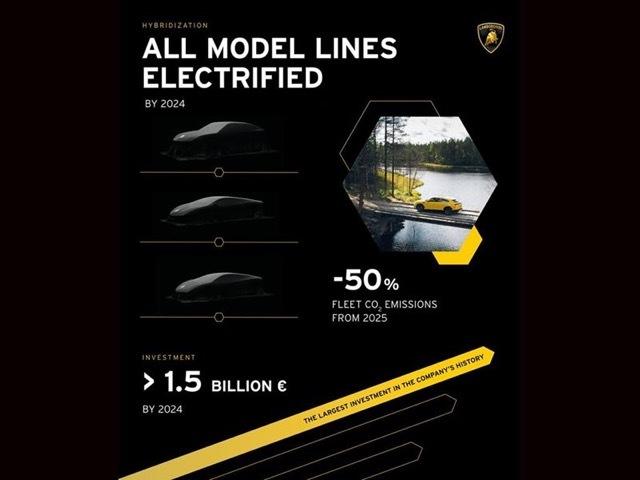 ランボルギーニ第4のモデル5 2021-5-18