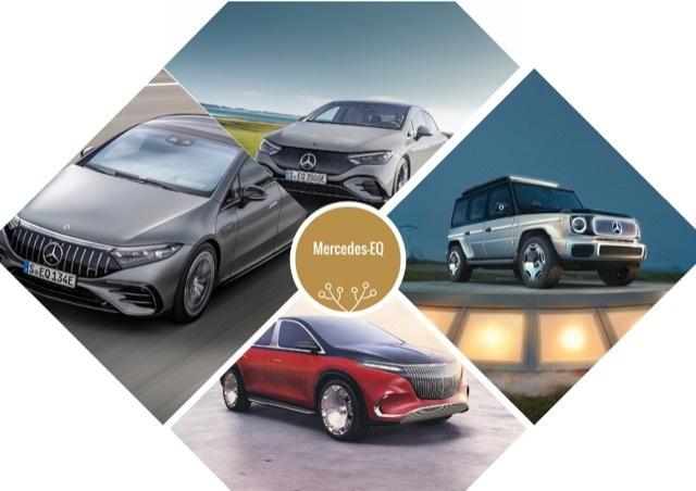 Mercedes-EQ 2021-9-6