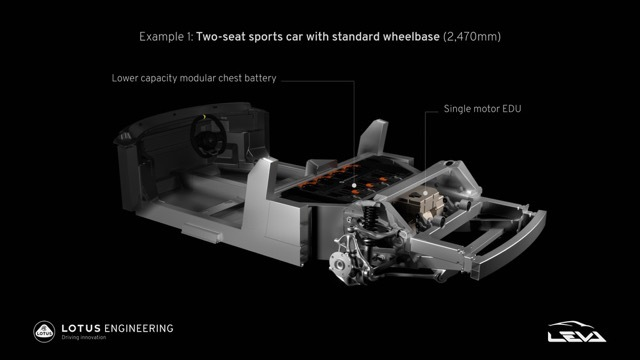 Project-LEVA-innovation-in-Lotus-electric-sports-car-architecture_1 2021-9-21