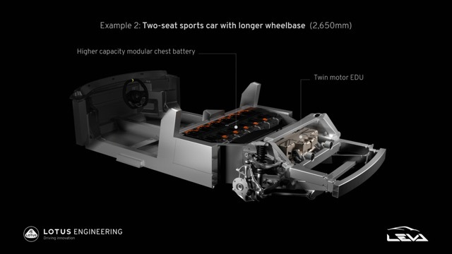 Project-LEVA-innovation-in-Lotus-electric-sports-car-architecture_2 2021-9-21
