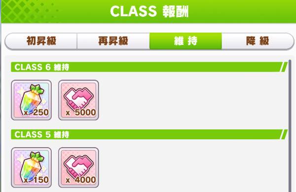 ウマ娘クラス報酬