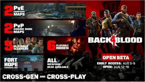 back4blood gamepassオープンベータ
