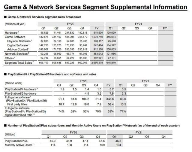 sony-playstation-financials-q1-2020-Sony-4.jpg