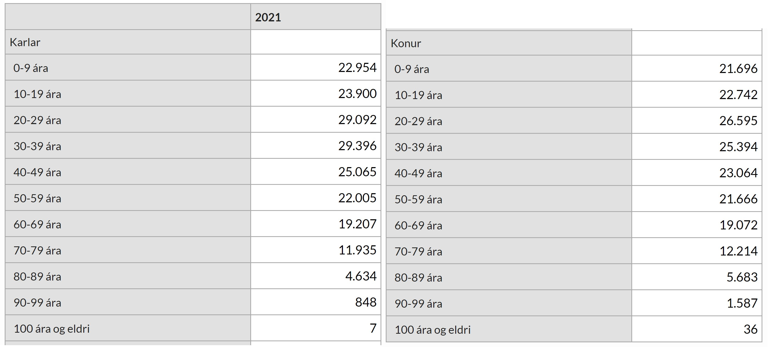 population-isl.jpg