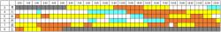 今週のADX(2021.5.8)