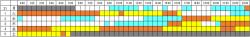 今週のADX(2021.6.5)