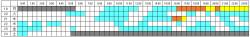 今週のADX(2021.7.25)