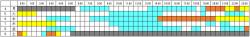 今週のADX(2021.10.9)