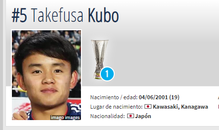 Take Kubo already has more Europa Leagues
