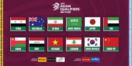 Final Pots for 2022 FIFA World Cup Qualifying AFC Third (and final) Round