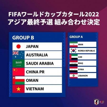 AFC Asian World Cup Qualifiers Final Round Draw Matches begin in September and end in March 2022