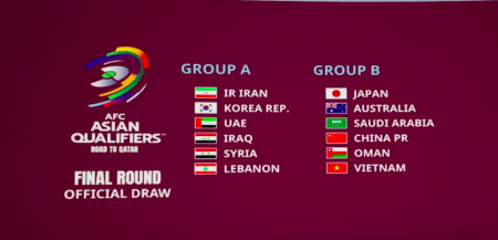 Groups for AFC World Cup Qualifiers 2021