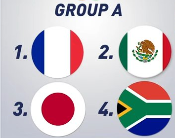 Olympic Football Tokyo 2020 Predictions group a