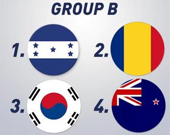 Olympic Football Tokyo 2020 Predictions group b
