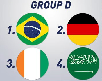 Olympic Football Tokyo 2020 Predictions group d