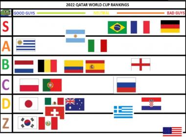 qatar world cup tier list 3