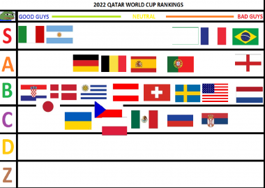 qatar world cup tier list 5