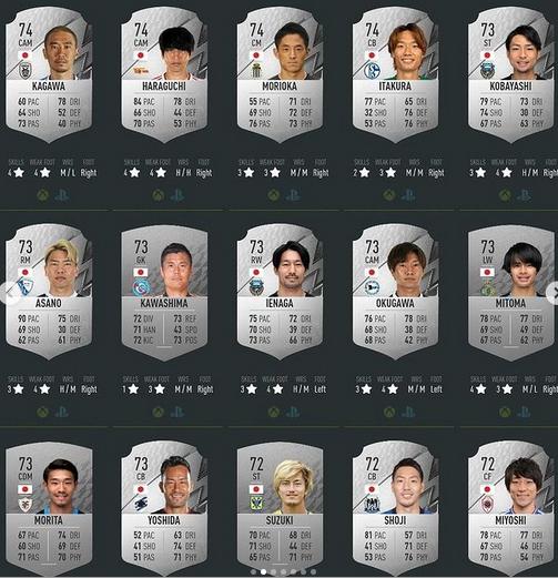 Japanese playe rs FIFA22 2