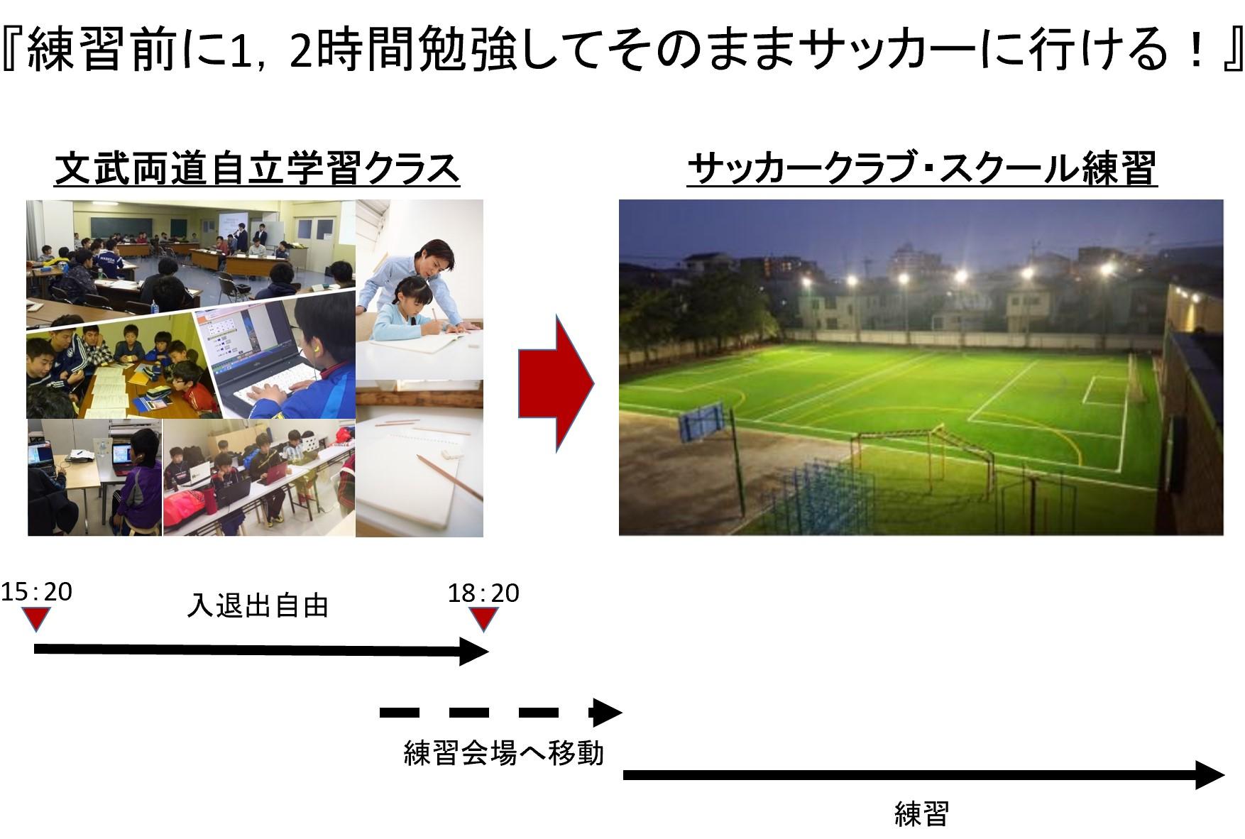 『文武両道自立学習クラス』 ⭐サッカー強豪高校、強豪ジュニアユースを目指す選手限定⭐
