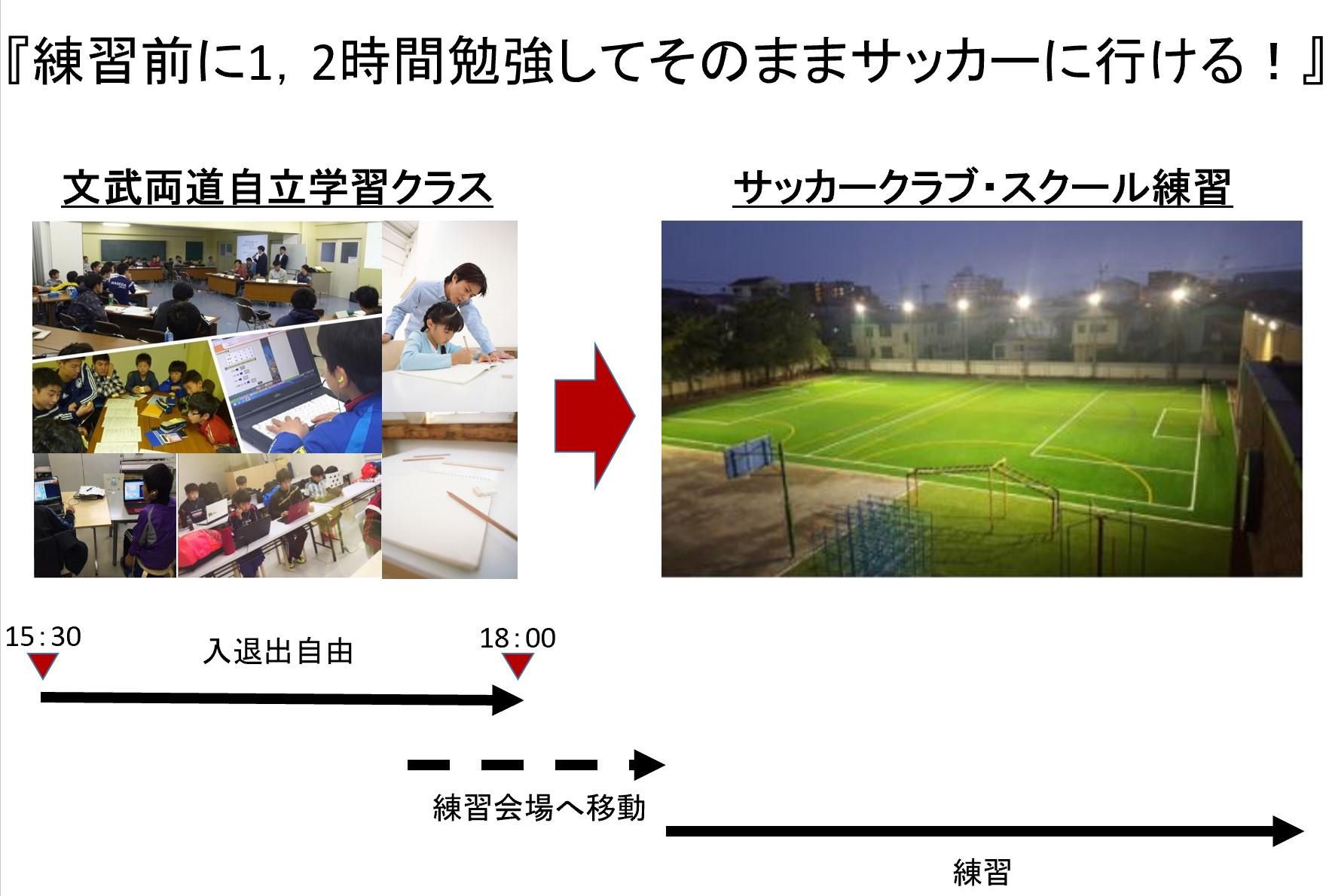 文武両道自立学習クラス『練習前に1,2時間勉強してそのままサッカーに行ける!』