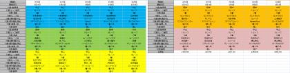WIN5_京成杯AH_2021