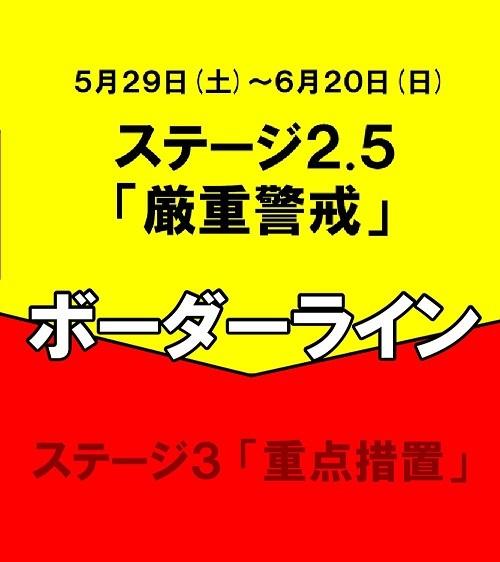 栃木県 新型コロナ対策6月補正予算案 緊急対策分を追加!①