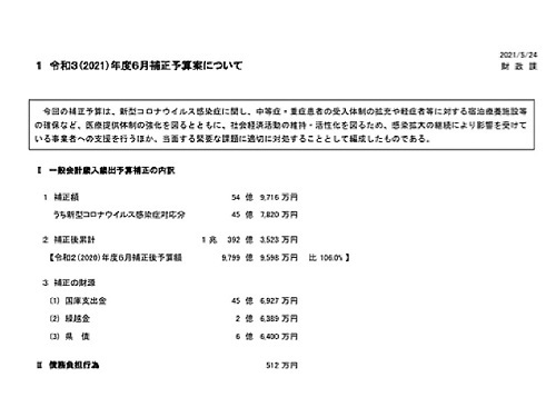 栃木県 新型コロナ対策6月補正予算案 緊急対策分を追加!③