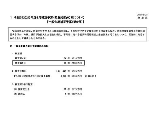 栃木県 新型コロナ対策6月補正予算案 緊急対策分を追加!④