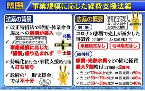 国民民主党とちぎ<STEP UP ACTION!>9発目 JR小山駅東口 小山市⑦