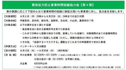 栃木県 新型コロナウイルス感染拡大防止 営業時間短縮協力金(第4弾)】飲食店①