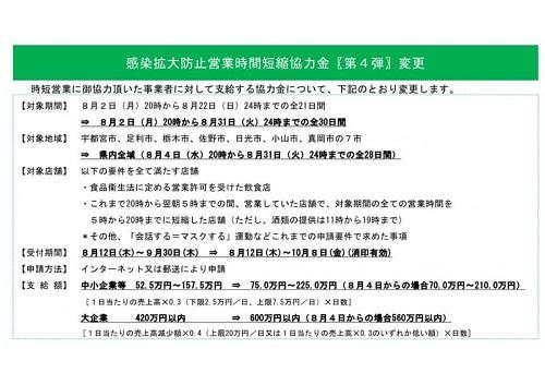 【変更】栃木県(第4弾)新型コロナウイルス感染拡大防止 営業時間短縮協力金①
