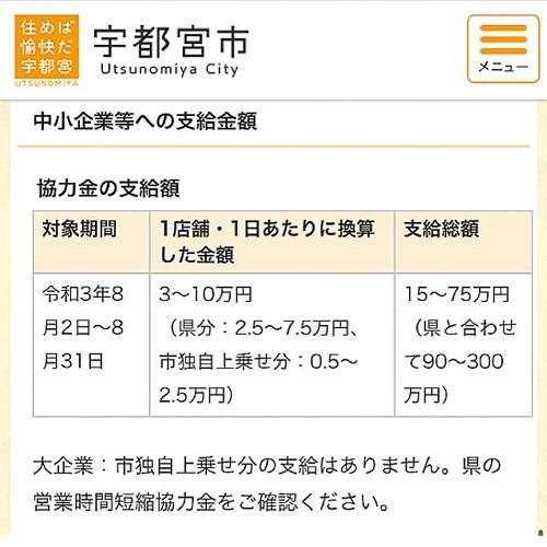 【変更】栃木県(第4弾)新型コロナウイルス感染拡大防止 営業時間短縮協力金②