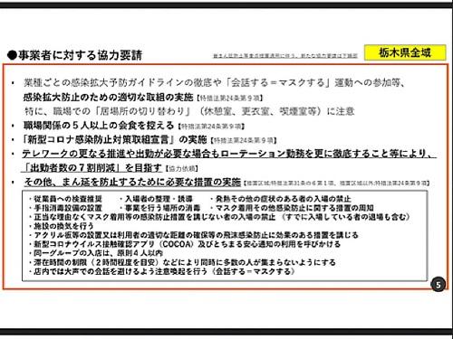 政府「まん延防止等重点措置」適用地域に栃木県等を追加/栃木県の対応⑤