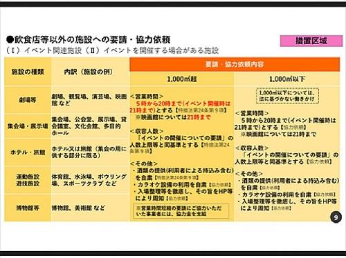 政府「まん延防止等重点措置」適用地域に栃木県等を追加/栃木県の対応⑨