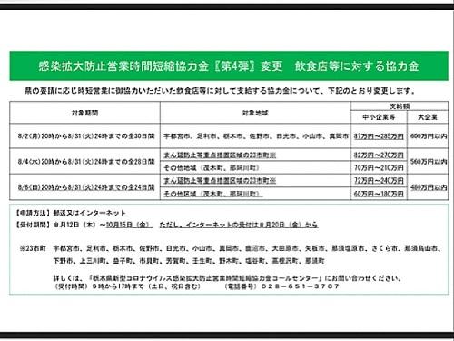 政府「まん延防止等重点措置」適用地域に栃木県等を追加/栃木県の対応⑪