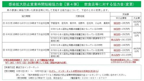 栃木県より「緊急事態宣言」における対応・協力要請について③