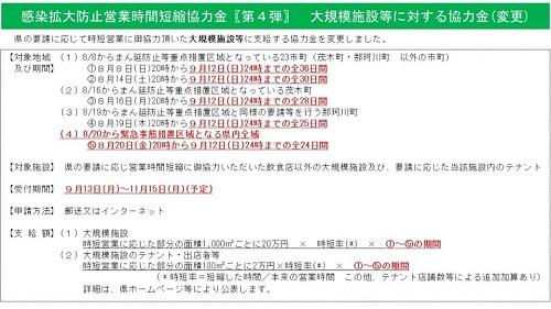 栃木県より「緊急事態宣言」における対応・協力要請について④