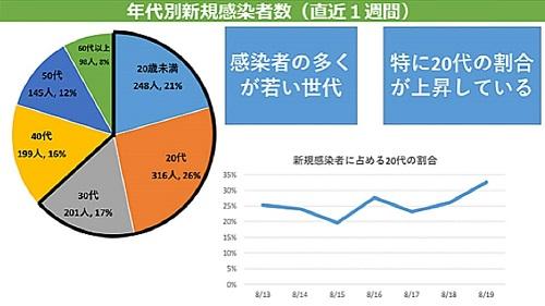 栃木県 新型コロナ対策/緊急事態宣言③