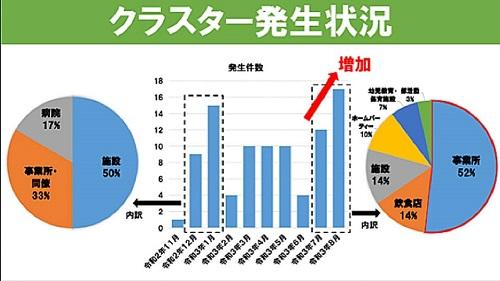 栃木県 新型コロナ対策/緊急事態宣言④