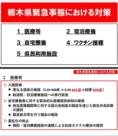 栃木県 新型コロナ対策/緊急事態宣言⑤