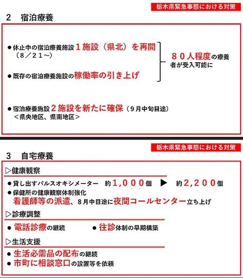 栃木県 新型コロナ対策/緊急事態宣言⑥