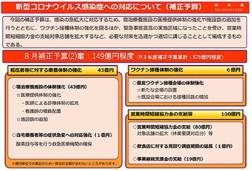 栃木県 新型コロナ対策/緊急事態宣言⑧