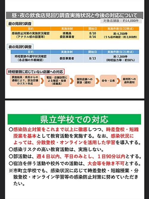 【栃木県 補正予算(第8号)149億円余 可決成立!】栃木県議会⑥