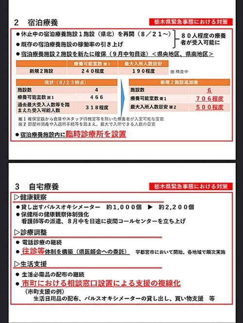 【栃木県 補正予算(第8号)149億円余 可決成立!】栃木県議会⑧
