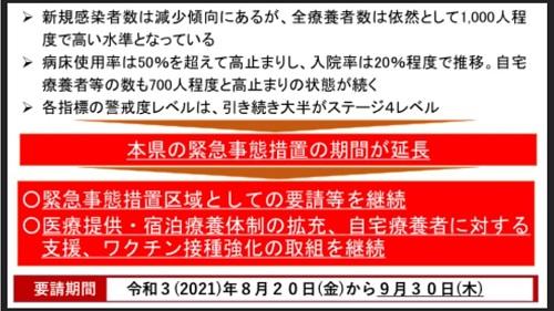 【栃木県 新型コロナ対策/緊急事態宣言 延長へ…】期間:~9月30日(木)②
