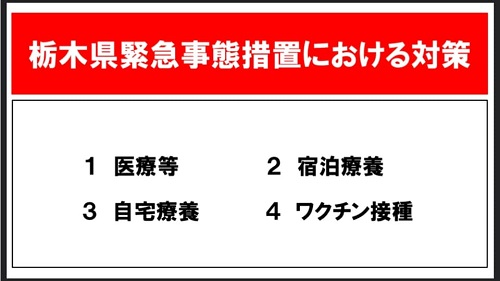 【栃木県 新型コロナ対策/緊急事態宣言 延長へ…】期間:~9月30日(木)⑨