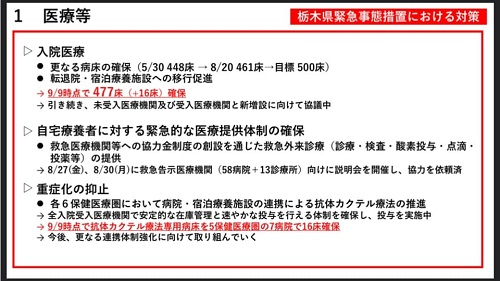 【栃木県 新型コロナ対策/緊急事態宣言 延長へ…】期間:~9月30日(木)⑩