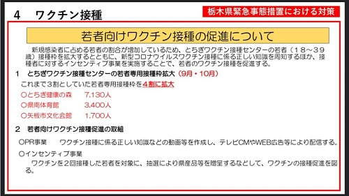【栃木県 新型コロナ対策/緊急事態宣言 延長へ…】期間:~9月30日(木)⑬