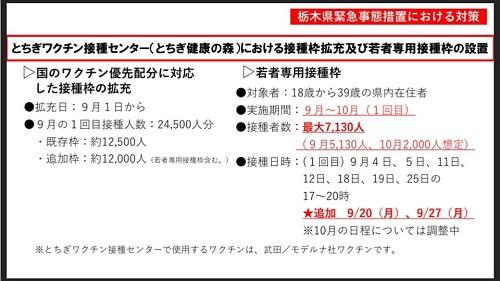 【栃木県 新型コロナ対策/緊急事態宣言 延長へ…】期間:~9月30日(木)⑭